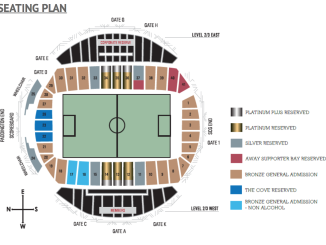 Allianz Stadium Sydney FC